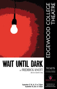 Wait Until Dark's Poster